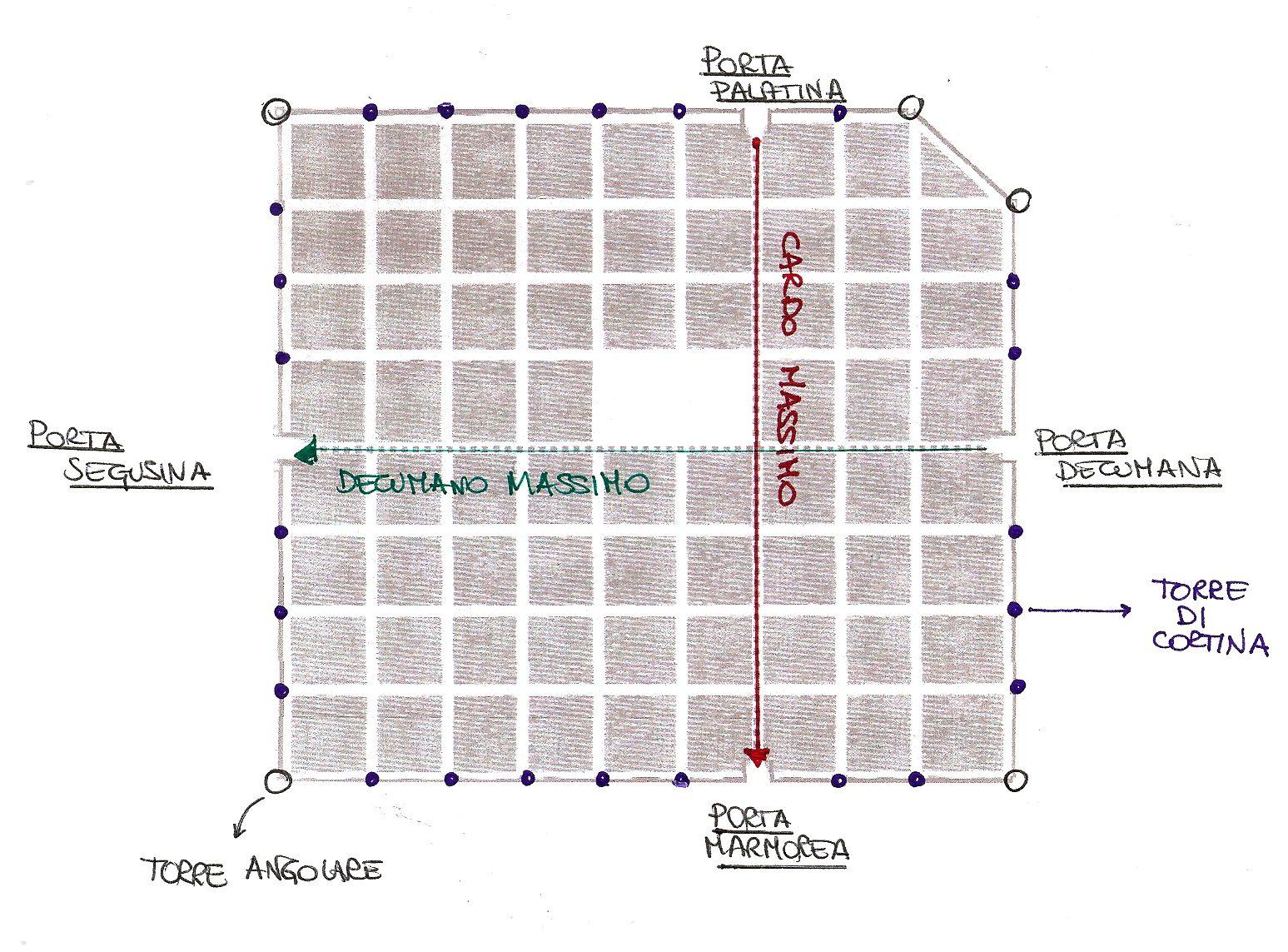 Torino romana: pianta della città con i riferimenti alla cinta muraria