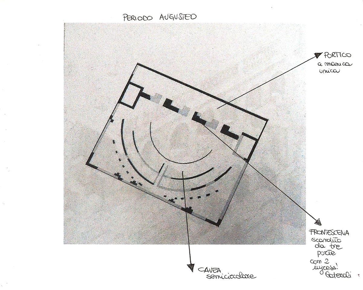 Il teatro di Iulia Augusta Taurinorum - età augustea ©Soprintendenzaper i Beni Archeologici del Piemonte e del Museo Antichità Egizie.