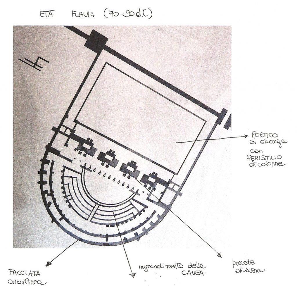 Il teatro di Iulia Augusta Taurinorum - età flavia ©Soprintendenzaper i Beni Archeologici del Piemonte e del Museo Antichità Egizie.