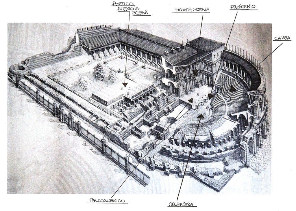 Il teatro di Iulia Augusta Taurinorum - ricostruzione di ©FrancescoCorni
