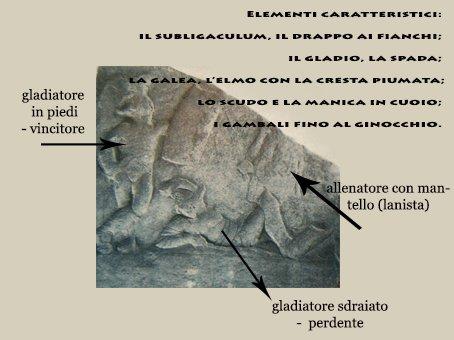 stele romana raffigurante due gladiatori - Museo di Antichità di Torino