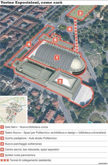 Torino esposizioni - progetto futuro